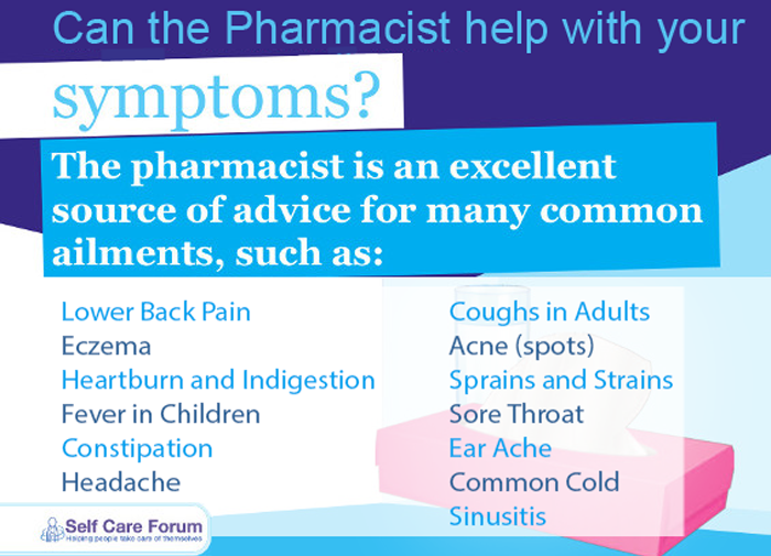 Can the Pharmacist help?